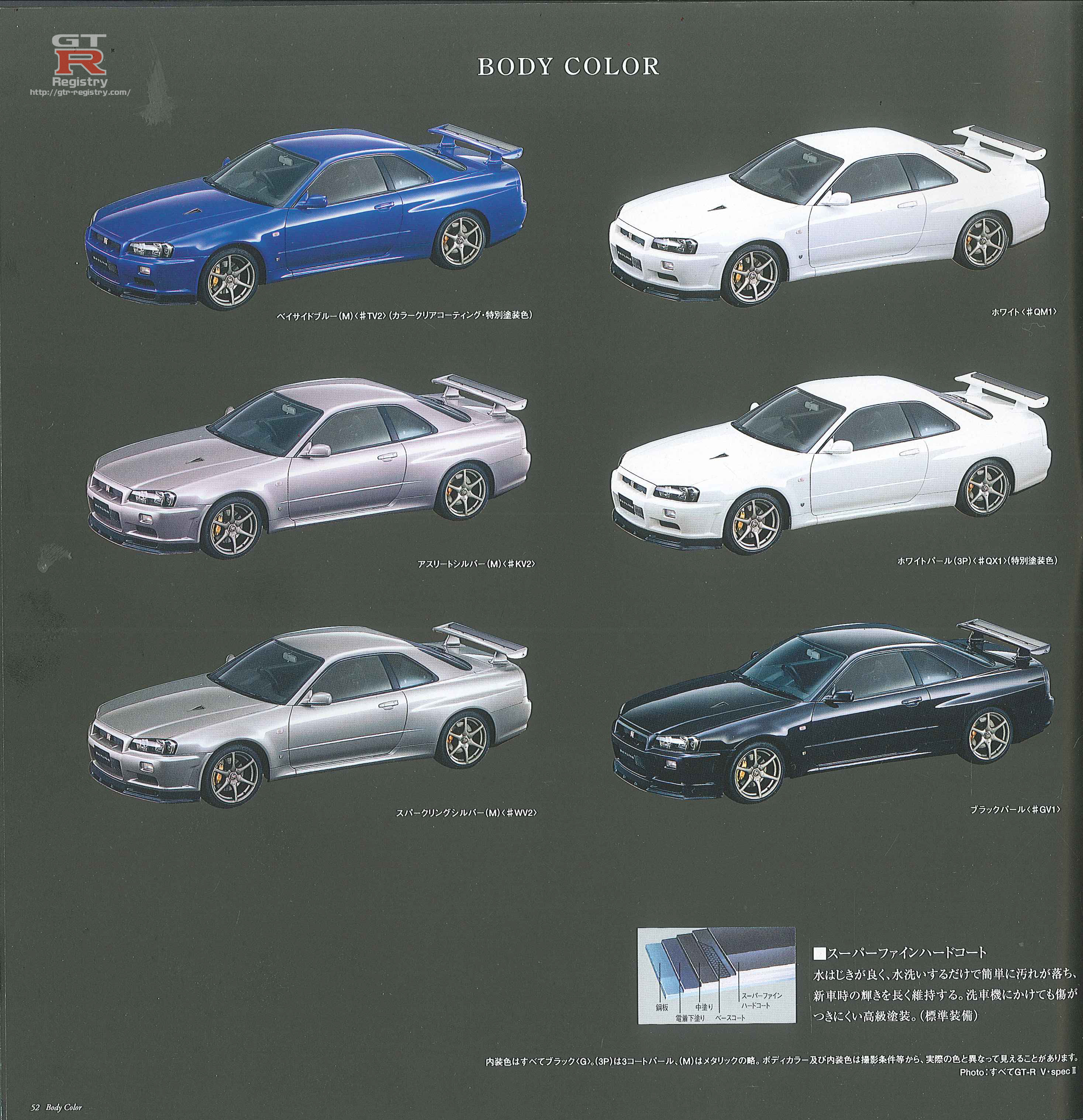 Gtr Registry Com Nissan Skyline R34 Production Numbers